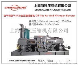 水冷氮气N2全无油增压机