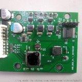 HDMI轉AHD 方案
