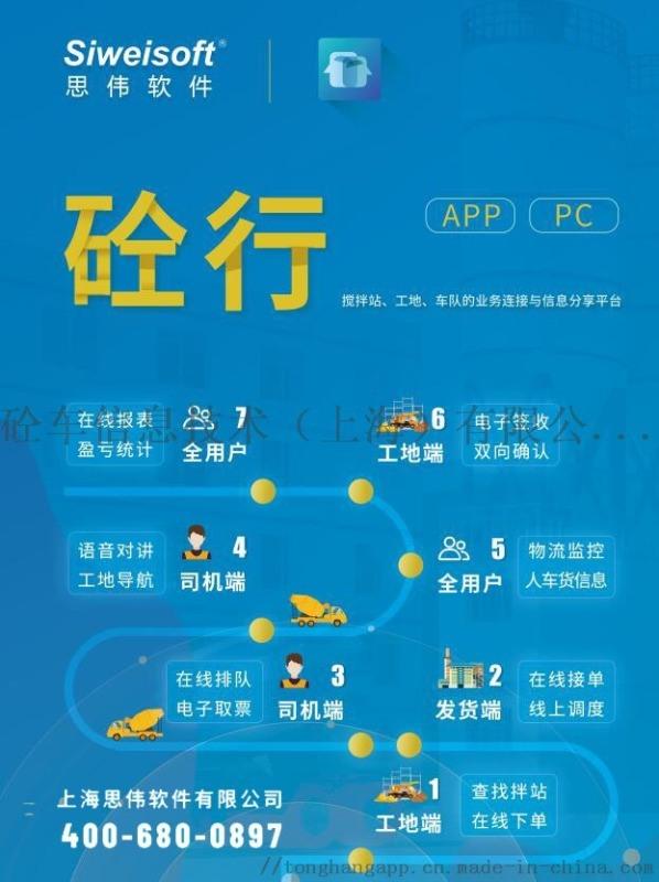 砼行APP開啓商砼攪拌站全新可控盈利模式!思偉軟體