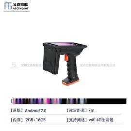 英频杰R2000读写模块手持式工业PDA终端机