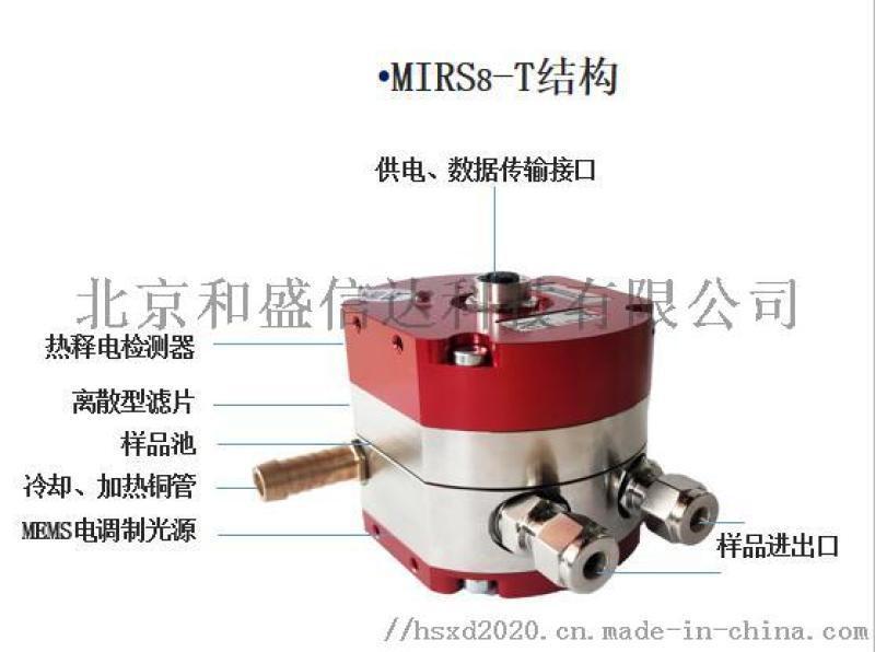 在线油品监测MIRS8-T