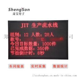 生产看板计数显示屏LED看板车间进度管理