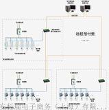 博隆(虹橋)商業廣場遠程預付費水電能管理系統