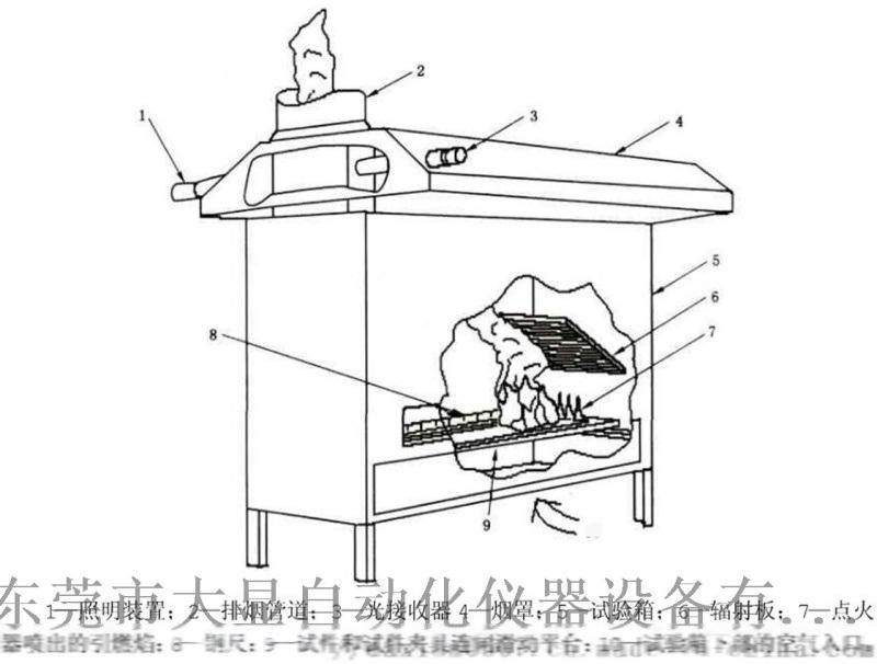 西安地面材料燃烧试验机,铺地材料燃烧性能
