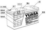 汤浅ups蓄电池 汤浅电池 YUASU电池 祖科供