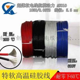 5.3平方超软耐高温电动车锂电池电线