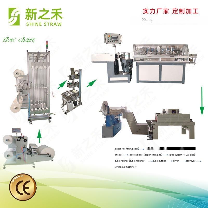 全自动纸吸管机 高速自动纸吸管机
