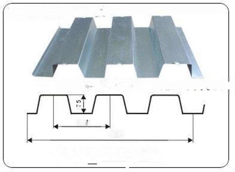 yx75-230-690型樓承板,690型樓承板價格,690型樓承板廠家