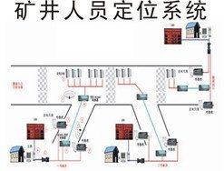矿山综合自动化系统