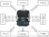 电气试验现场专用电源/便携式工频试验电源