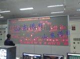 废弃排放监测LED显示