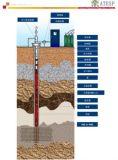 1800米大扬程高原深井打油设备_潜油电泵专业订制