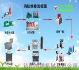 陝西消防三級維修設備,三級消防驗收設備生產廠家