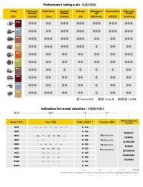 中国代理进口品牌齿轮传动减速机直角斜齿MAF140大功率减速机