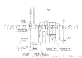 JQ系到气流干燥机