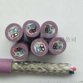 pur聚氨酯护套DeviceNet总线电缆