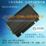 230M无线串口模块|大功率穿墙王|低频|射频