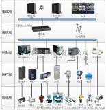 杭州匠兴科技设备生产数据采集系统