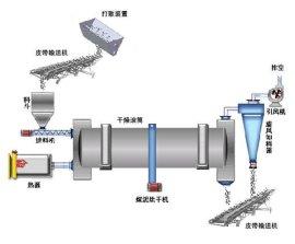 复合肥生产线设备-对辊挤压造粒生产线