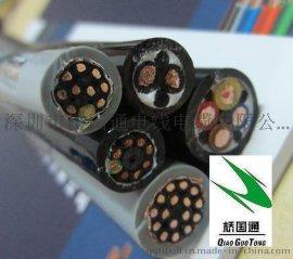 国标RVV15芯软护套线