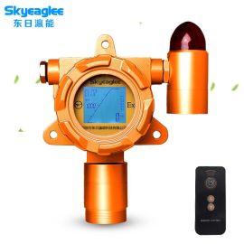 二氧化硫气体泄漏检测报警器