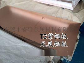 热销T2紫铜板 薄厚导热传热铜板 铜片 任意切割