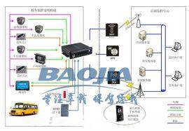 8路车载硬盘录像机设备厂家直销