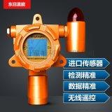 廠家直銷,實用優惠二甲胺氣體等各種探測儀