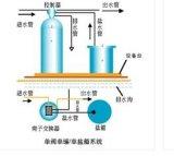 连续供水-24小时不间断供水-全自动软化水北京赛车