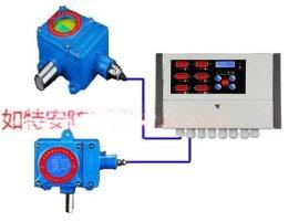 碘甲烷气体报 器系统 有  体报 仪主机可联动风机电磁阀