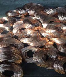 (CuSn6Zn)锡青铜