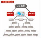 供应裂变式三级分销软件开发|微信分销平台软件系统