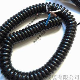 PU彈簧線廣東深圳卓豐彈簧電線