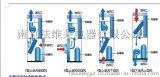 南京法維萊電器有限公司恆溫恆溼空調