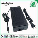 16V9A電源 16V9A VI能效 XSG1608000 VI能效 德國TUV GS認證 xinsuglobal 16V9A電源適配器
