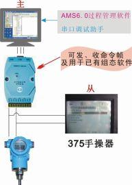 数据通讯分析与监测串口模块(HNBAUD-11)