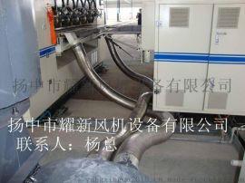 不锈钢金属软管DN100