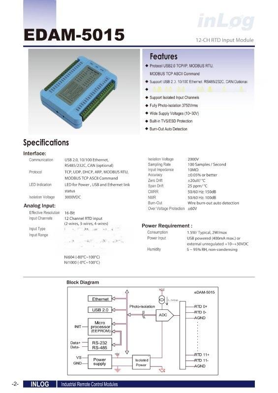 EDAM-5015 RS-485/ethernet/USB 12-ch analog input 温度RTD I/O监控模块