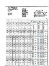 铸铁轴承座-1506
