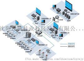 高清视频智能监控系统周界报警联动系统