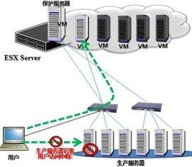 异构存储容灾和异地数据备份软硬件一体化解决方案