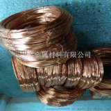 现货供应 银铜丝厂家 银铜合金熔点 浙江银铜合金 批发零售