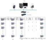 南通锡通宝湾物流中心远程预付费电能管理系统的设计与应用