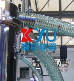 耐酸碱塑料管,PVC钢丝软管,透明平滑输送管