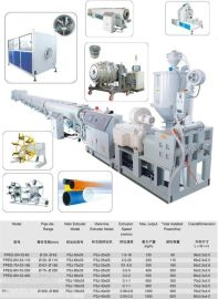HDPE燃气/供水管设备,管道机器