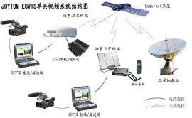 卫星双模视频传输系统ECVTS