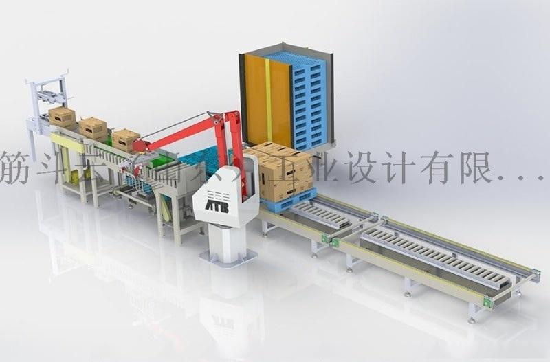 工業自動化設計