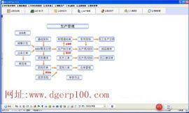 锐祥ERP软件生产管理系统 专业易用