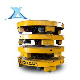 百特智能专业生产定制轨道转盘 矿用钢轨转盘 矿车旋转装置