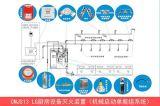 供应CMJS型厨房设备自动灭火装置CMJS13-1-LG装置